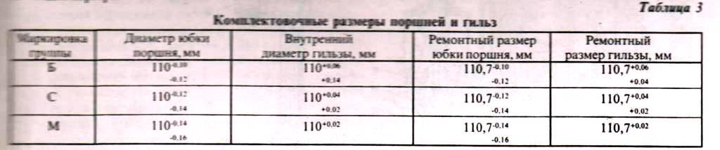 Обрыв Юбки На Гильзах Кострома