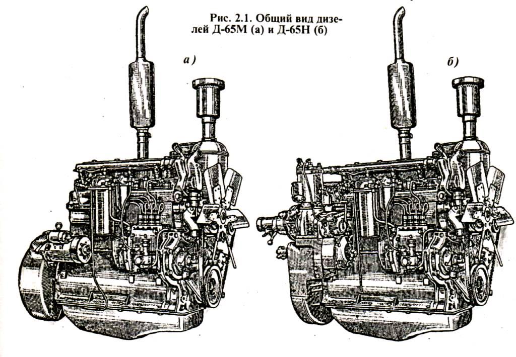 Двигатель ЮМЗ, устройство
