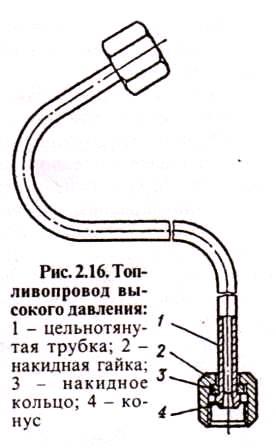 Подкачивающий насос МТЗ – установка и устройство