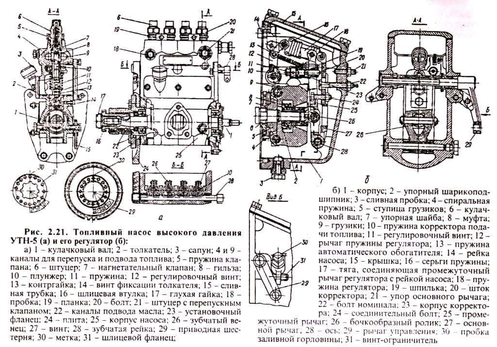 УТН-5 для двигателей МТЗ,