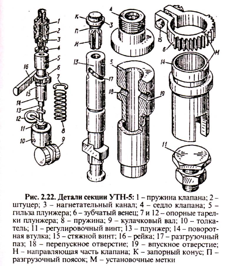 секции УТН-5 ТНВД МТЗ ЮМЗ