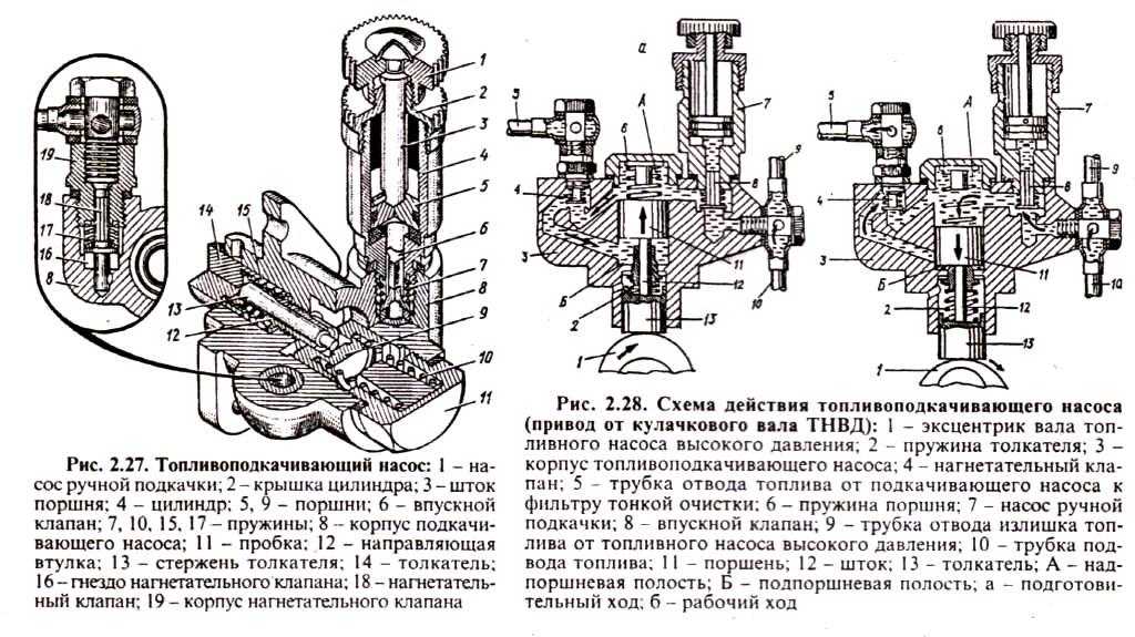двигателя МТЗ, ЮМЗ и схема