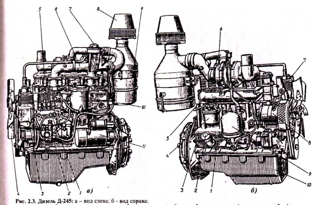 Двигатель МТЗ, устройство