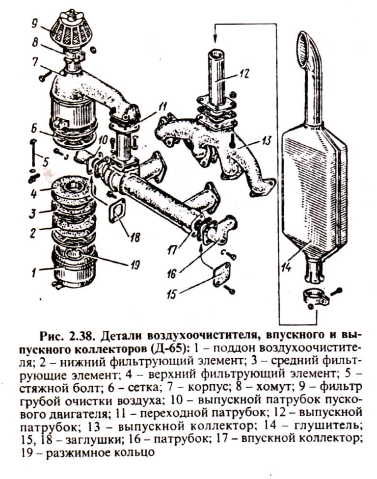 Глушитель Трактор МТЗ 80 - expodizel.ru