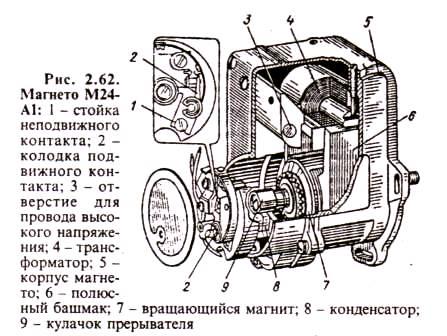 пускового двигателя,