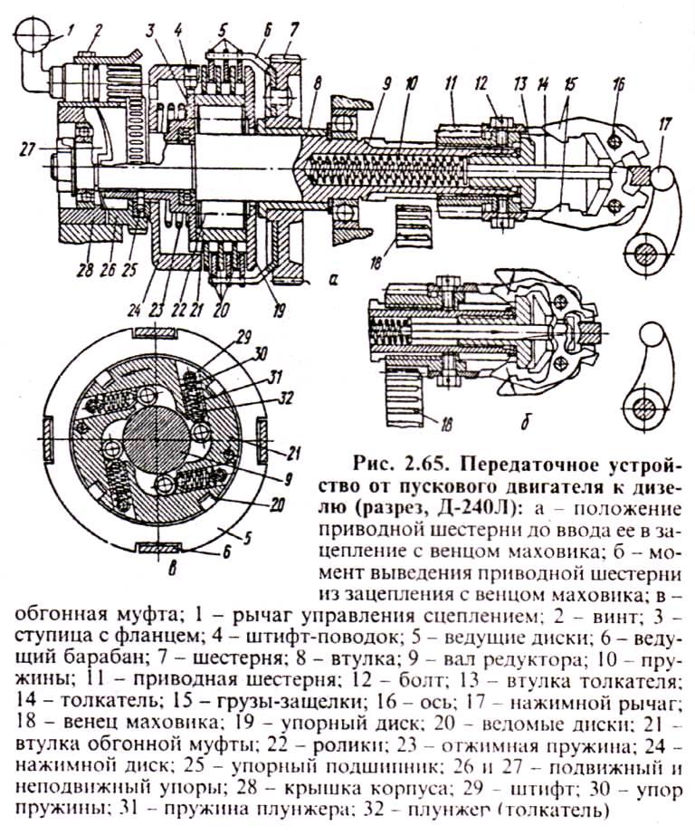 Система запуска двигателей тракторов МТЗ, ЮМЗ.