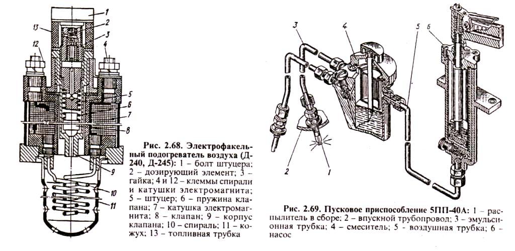 воздуха Д-240, Д-245.