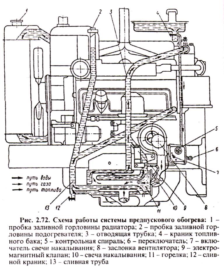Головка блока цилиндров Д-240.243 МТЗ-80 в сборе: продажа.