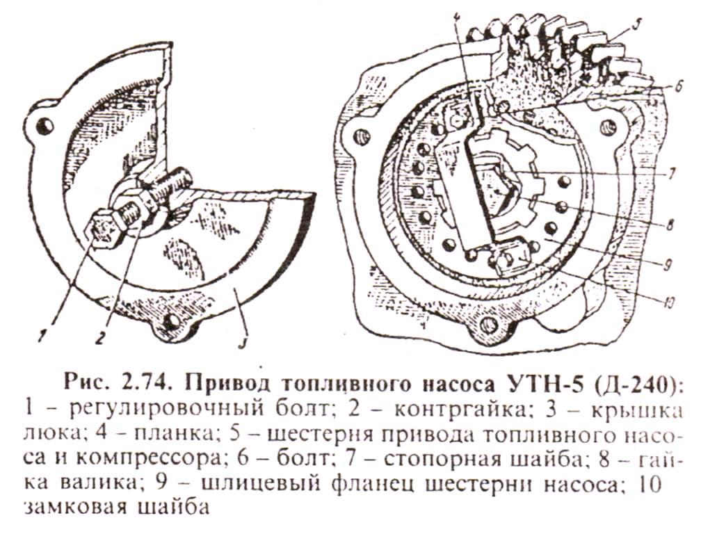 Привод топливного насоса УТН-5