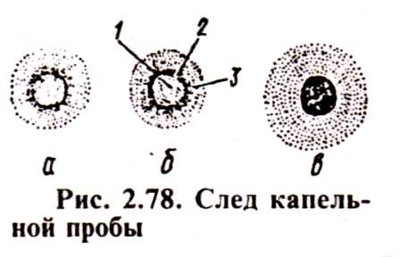 Ротор центрифуги Д 65 (пр-во ЮМЗ) · UKRавтозапчасть
