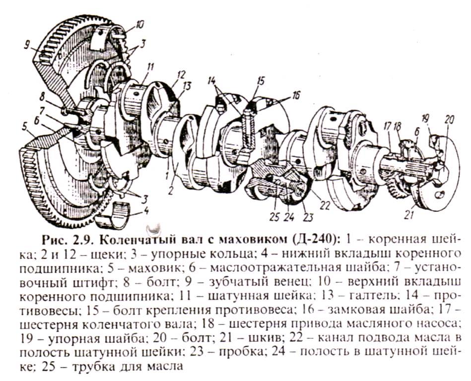 Коленчатый вал с маховиком для вигателя МТЗ Д-240
