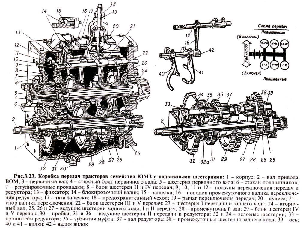 Коробка передач трактора ЮМЗ с