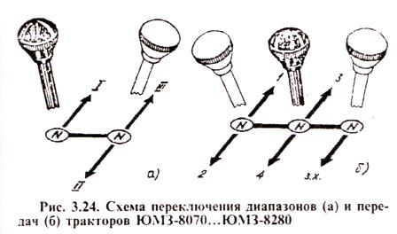 Вилка ходоуменьшителя цена, фото, где купить Мелитополь