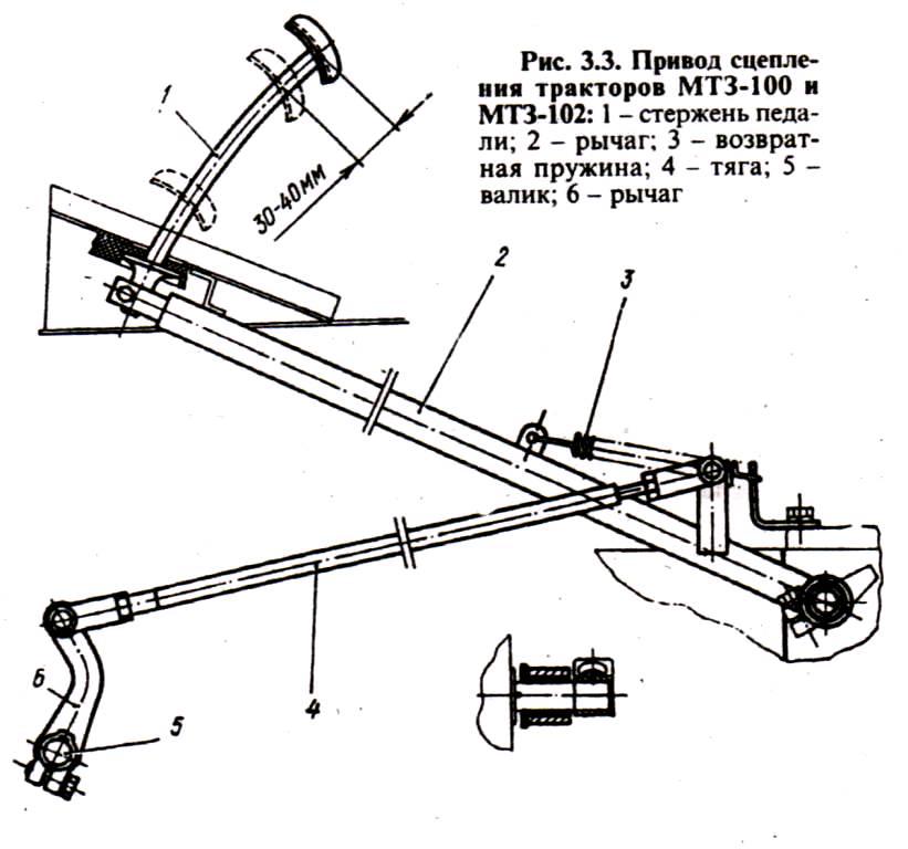 Сцепление трактора МТЗ-80, МТЗ-82