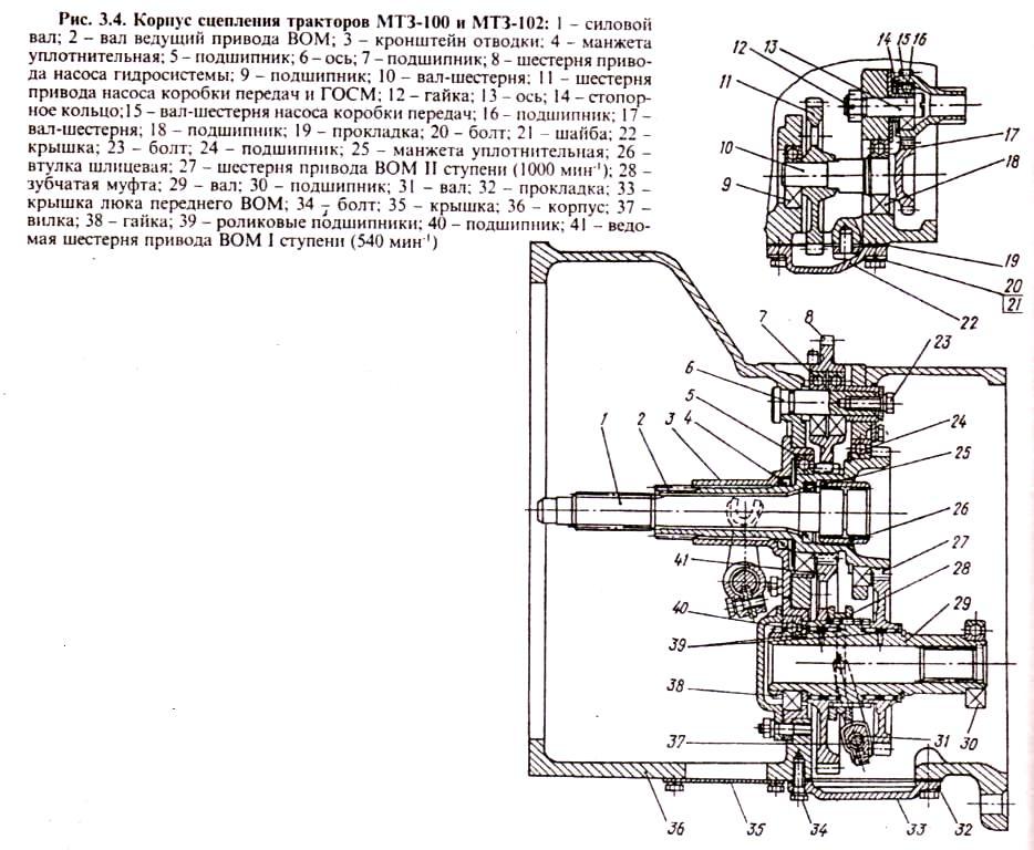 Сцепление трактор мтз 82 схема