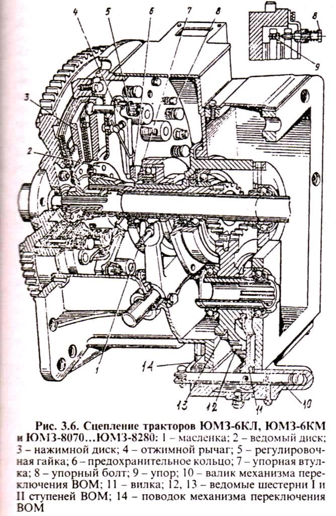 Сцепление тракторов ЮМЗ-6КЛ,