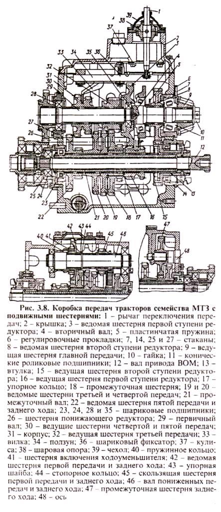 Коробка передач тракторов МТЗ