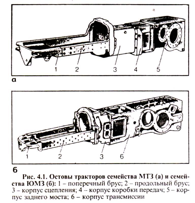 Остовы тракторов МТЗ и ЮМЗ
