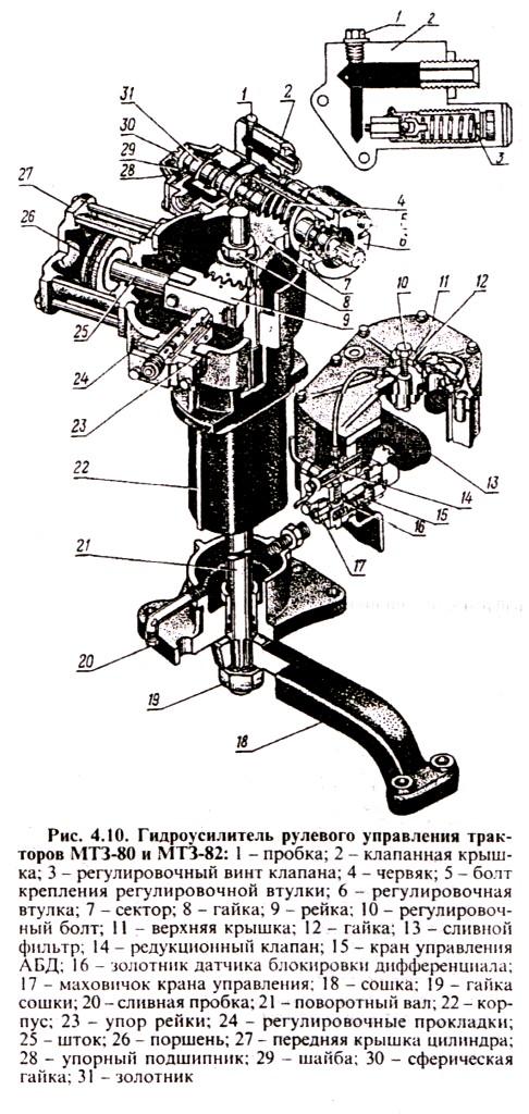 Гидроусилитель рулевого