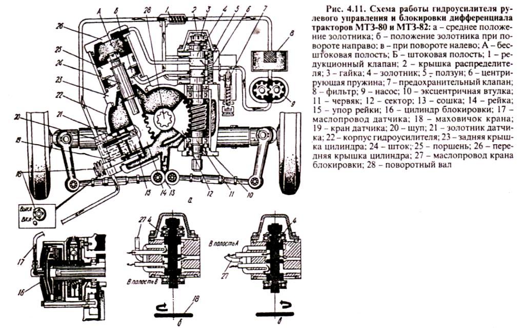 Переделка дисков газ-52 для установки на мтз-82 - YouTube