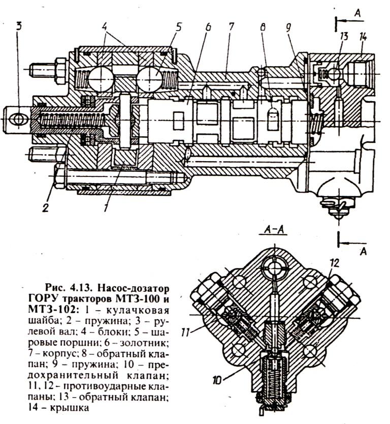дозатор ГОРУ тракторов