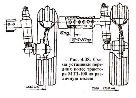 Схема установки передних колес трактора МТЗ-100 на различную колею