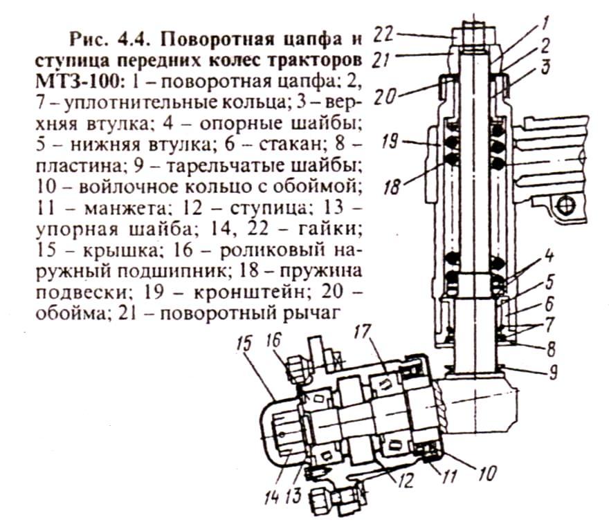 Поворотная цапфа и ступица передних калес трактора МТЗ-100