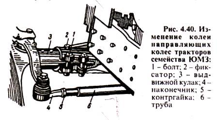 Изменение колеи направляющих колес тракторов ЮМЗ