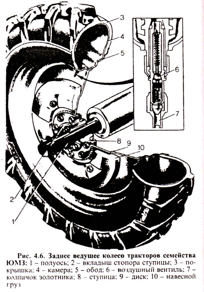 Заднее ведущее колесо трактора ЮМЗ
