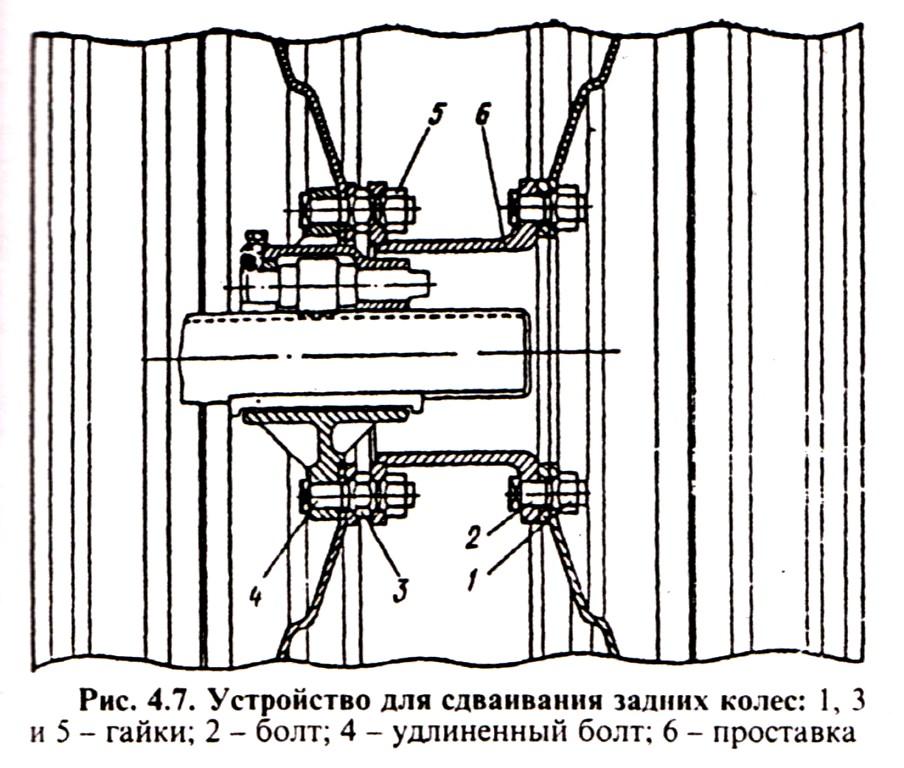 Устройство для здваивания задних калес на трактора МТЗ и ЮМЗ