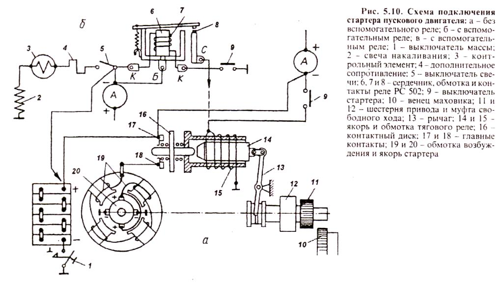 схема проводки мотоблока 8лс с стартером