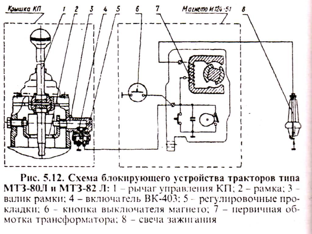 Lt b gt схема lt b gt блокирующего устройства тракторов мтз 80л.