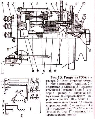 Все о генераторах на УАЗ - 8