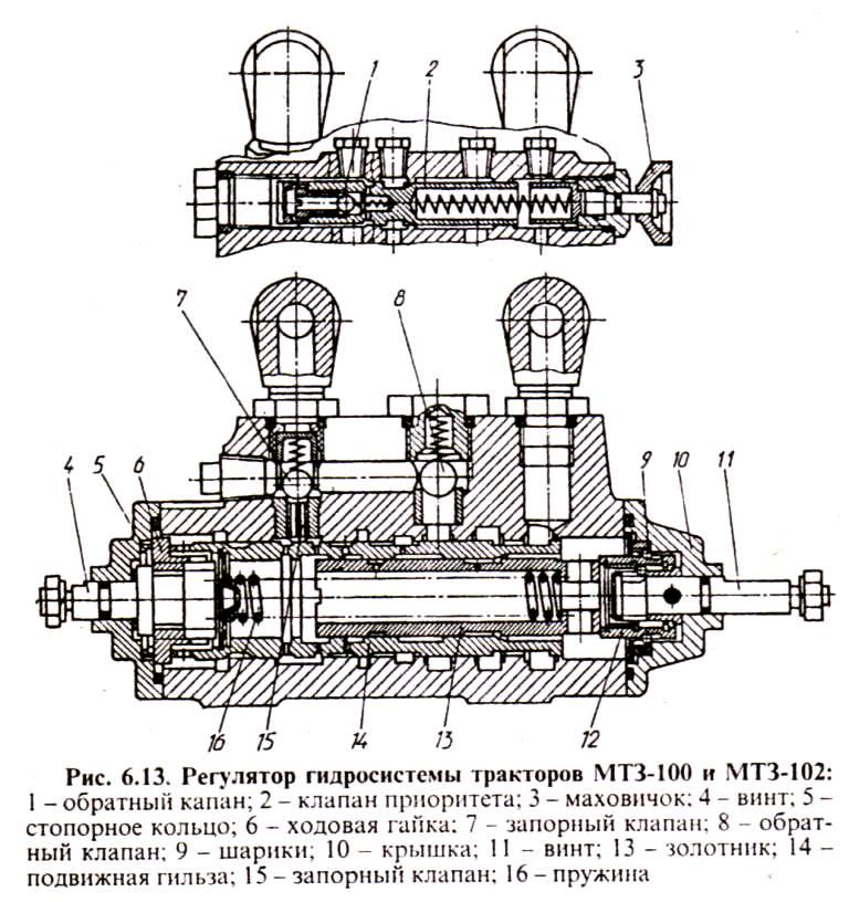 Регулятор гидросистемы тракторов МТЗ-100, МТЗ-102
