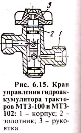 Кран управления гидроаккумулятором трактора МТЗ-100 и МТЗ-102