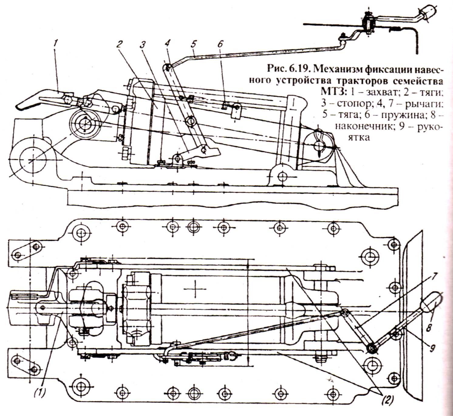 Механизм фиксации навесного устройства тракторов МТЗ