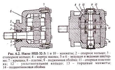 Насос НШ-32-3