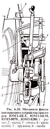 Механизм фиксации навесного устройства тракторов ЮМЗ-6КЛ, ЮМЗ-6КМ, ЮМЗ-8070...ЮМЗ-8280