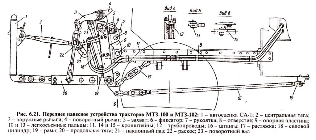 Переднее навесное устройство тракторов МТЗ-100, МТЗ-102