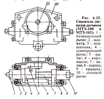 Смеситель сигналов датчиков МТЗ-100, МТЗ-102