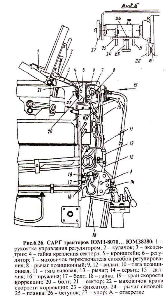 САРГ тракторов ЮМЗ-8070...ЮМЗ-8280