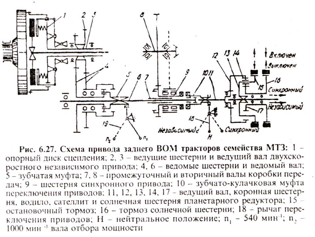 КУН для трактора МТЗ Белорус,