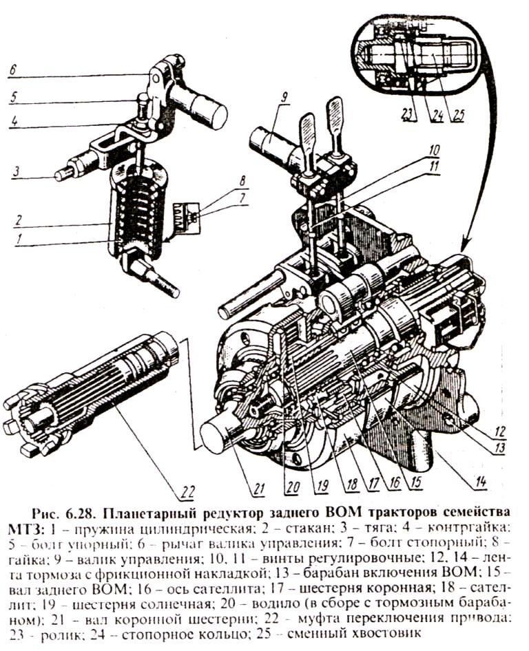 Планетарный редуктор заднего ВОМ тракторов МТЗ