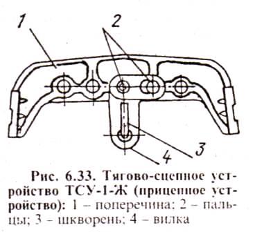 Автоматическая сцепка трактора