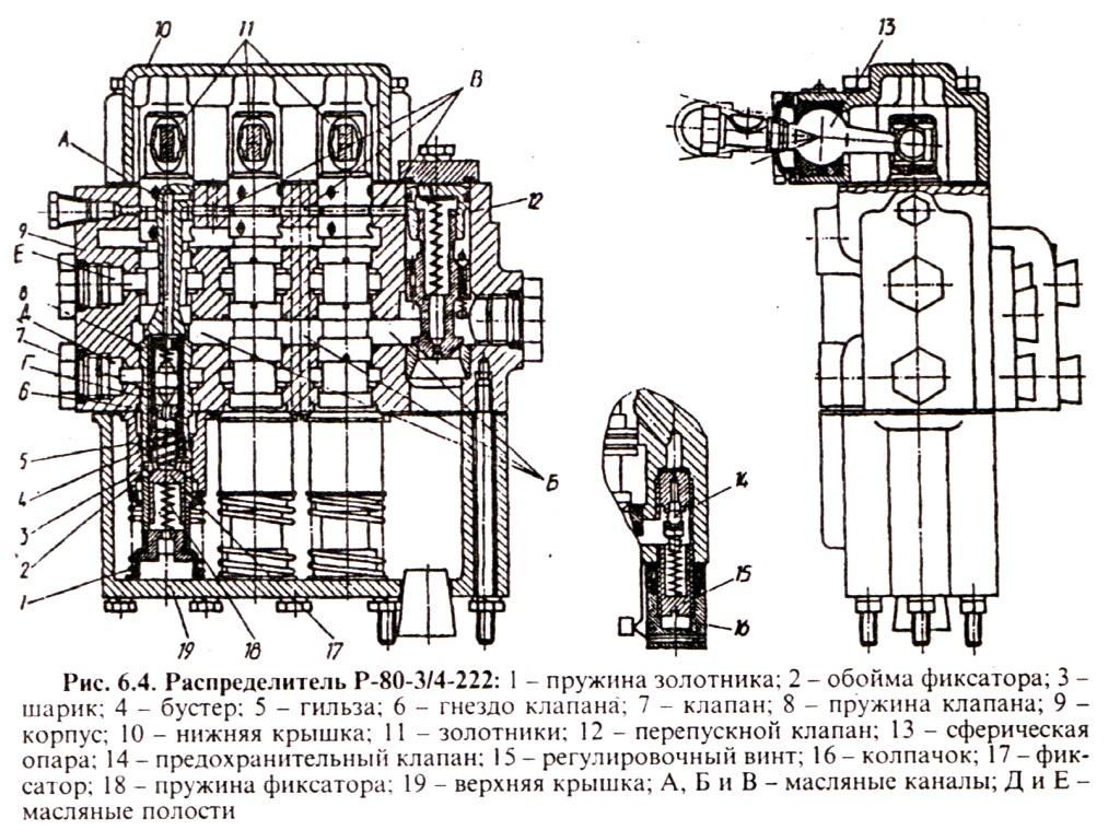 Распределитель Р-80-3/4-222