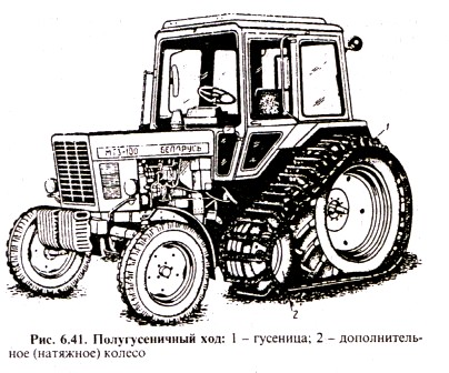 запчасти на КПП и мост для тракторов МТЗ -80, ЮМЗ - 6, ДТ.