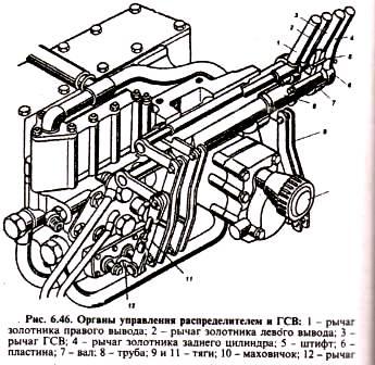 Датчик блокировки дифференциала МТЗ-80/82