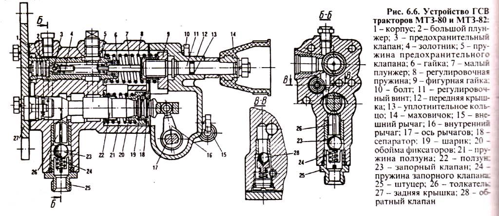 Устройство ГСВ тракторов МТЗ-80 и МТЗ-82